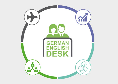 TPA German English Desk in CEE/SEE
