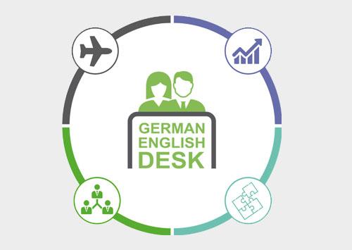 TPA German English Desk in CEE/SEE